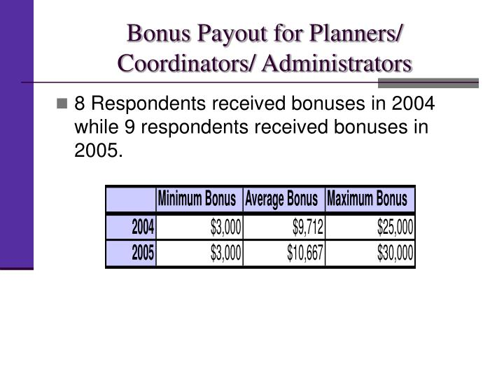 Bonus Payout for Planners/ Coordinators/ Administrators