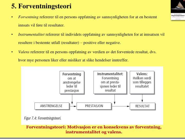 5. Forventningsteori