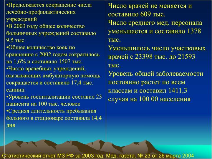 Статистический отчет МЗ РФ за 2003 год. Мед. газета, № 23 от 26 марта 2004