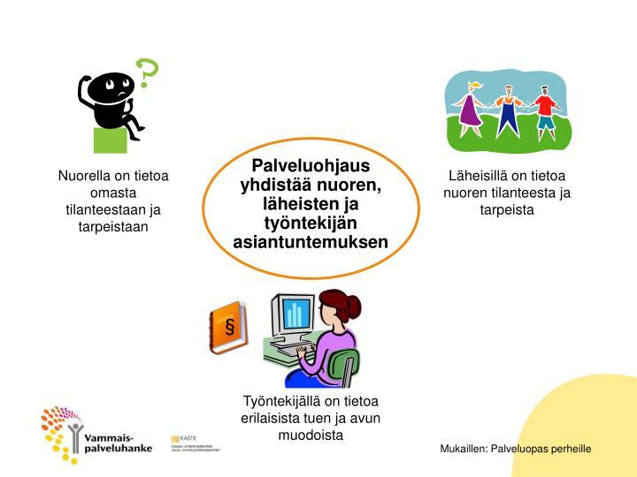 Palveluohjaus yhdistää nuoren, läheisten ja työntekijän asiantuntemuksen