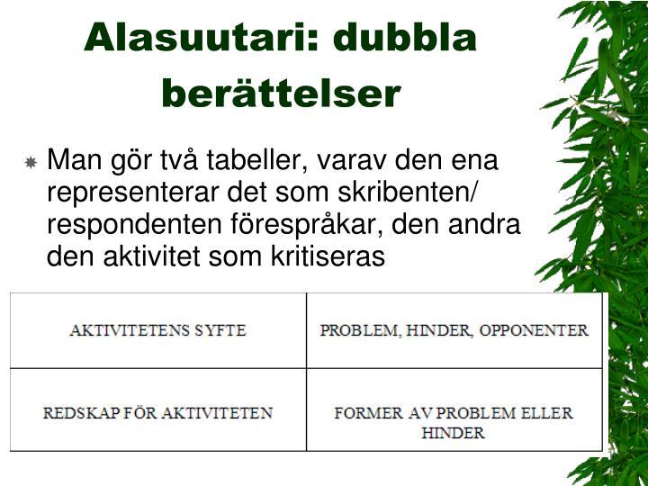 Alasuutari: dubbla berättelser