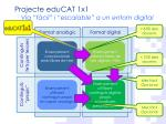 projecte educat 1x1 via f cil i escalable a un entorn digital1