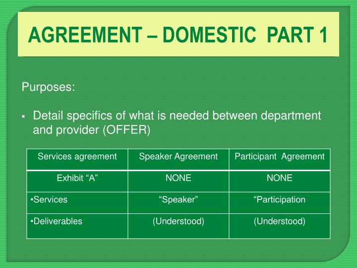 AGREEMENT – DOMESTIC  PART 1