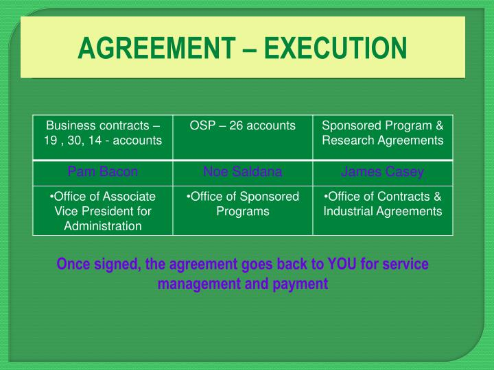 AGREEMENT – EXECUTION