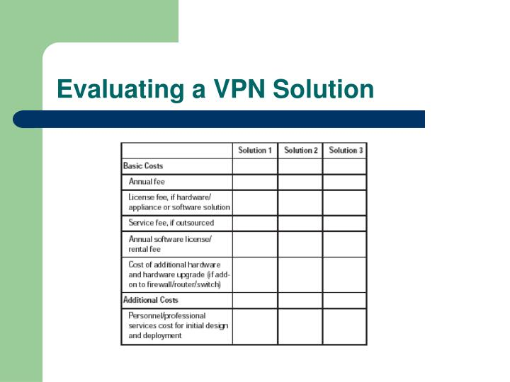 Evaluating a VPN Solution