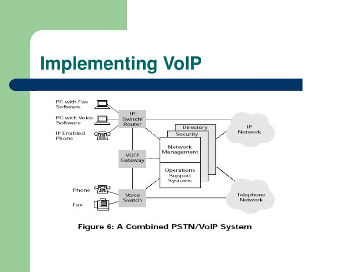Implementing VoIP
