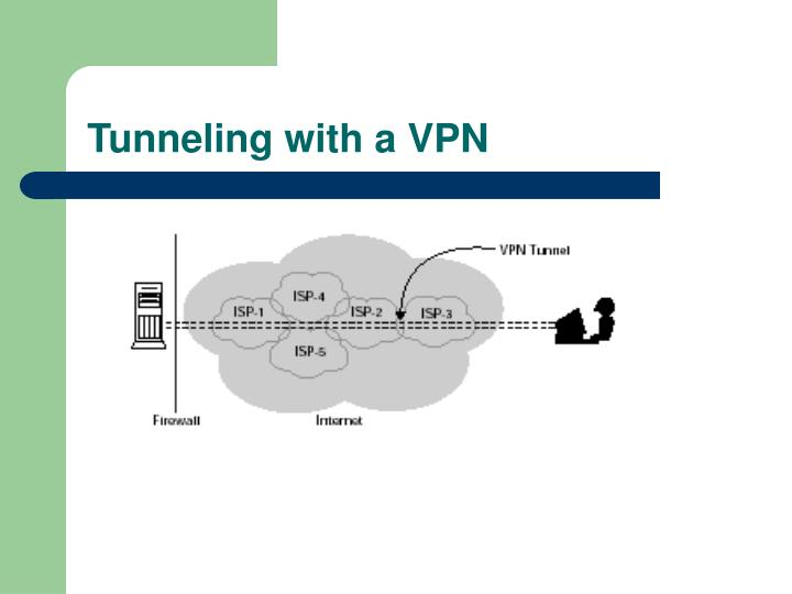 Tunneling with a VPN