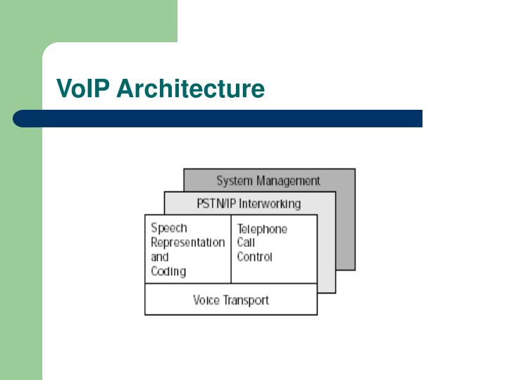 VoIP Architecture