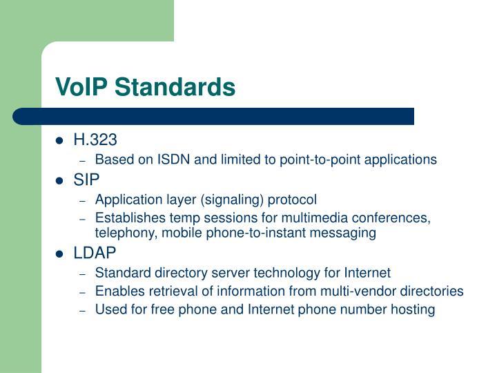 VoIP Standards