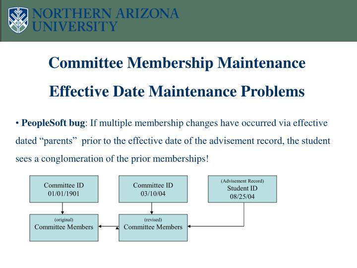Committee Membership Maintenance