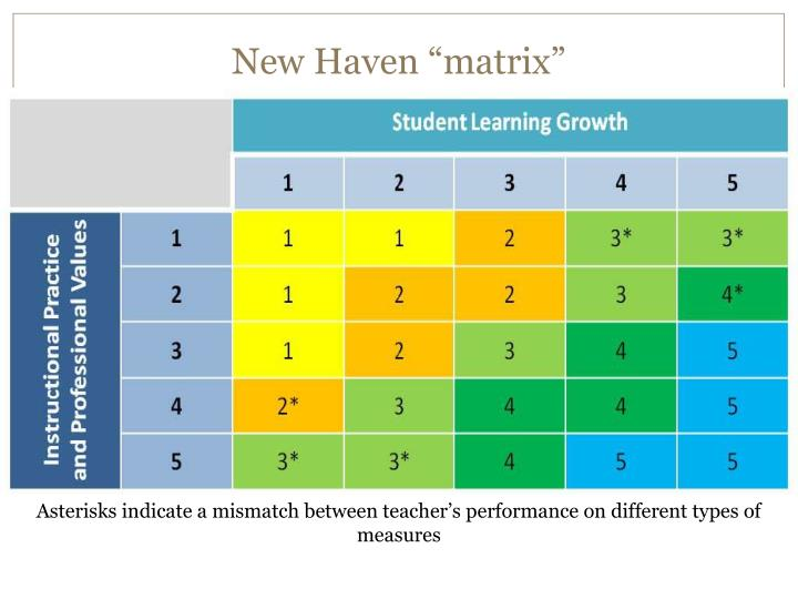"New Haven ""matrix"""