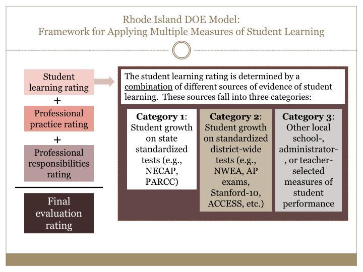 Rhode Island DOE Model: