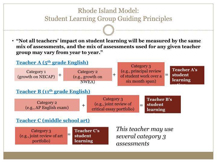 Rhode Island Model: