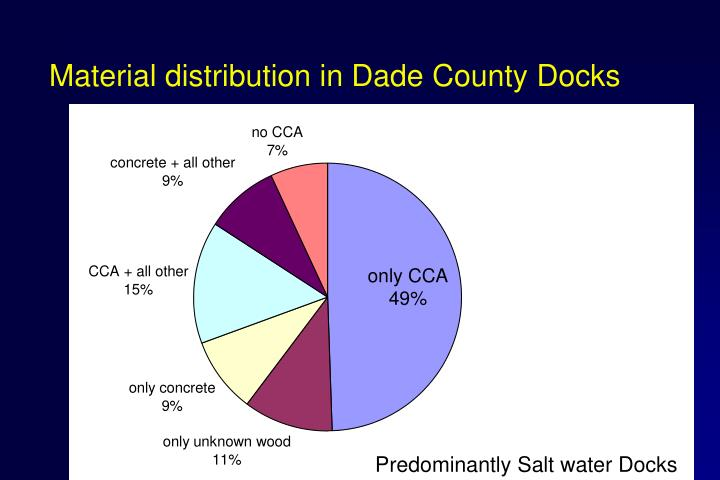 Material distribution in Dade County Docks
