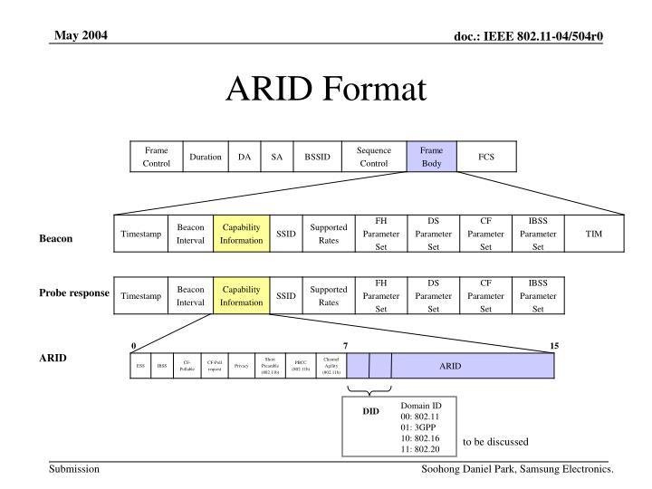 ARID Format