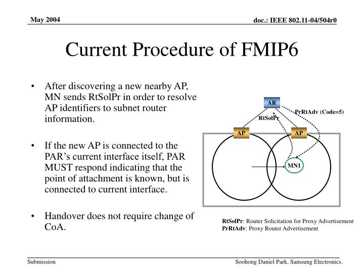 Current Procedure of FMIP6