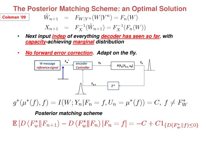 The Posterior Matching Scheme: an Optimal Solution