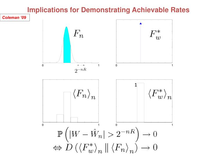 Implications for Demonstrating Achievable Rates