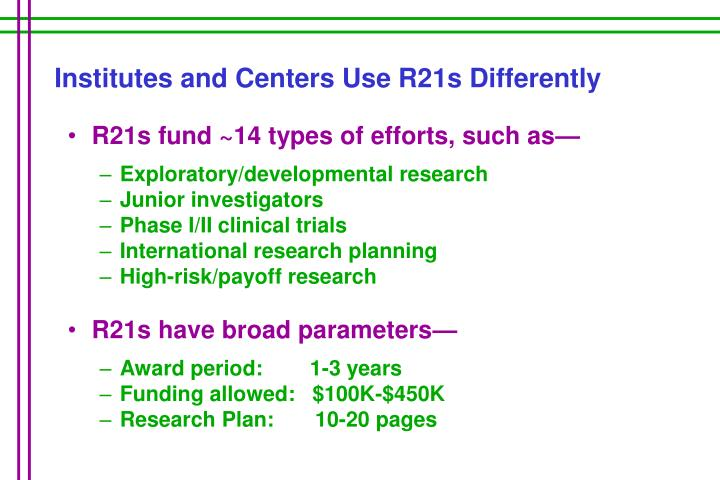 Institutes and Centers Use R21s Differently