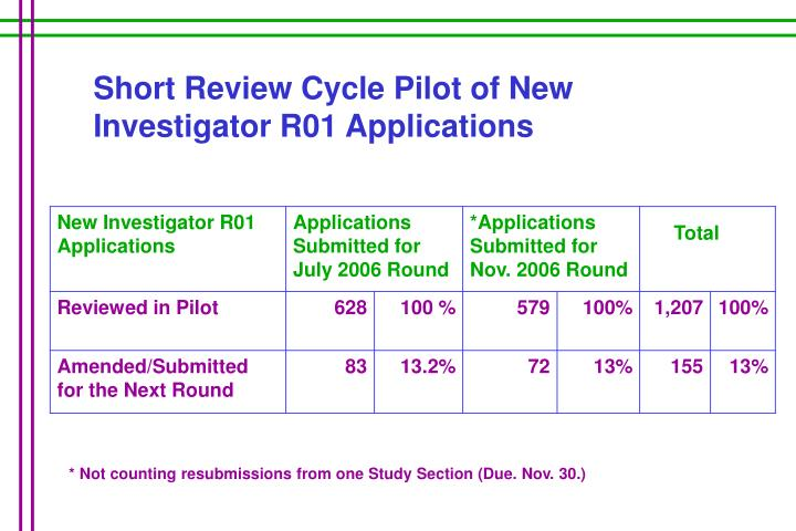 Short Review Cycle Pilot of New Investigator R01 Applications