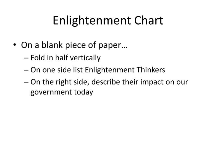 enlightenment thinkers essay