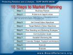 10 steps to market planning1