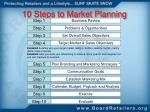 10 steps to market planning3