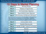 10 steps to market planning4