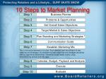 10 steps to market planning6