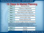 10 steps to market planning7