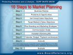 10 steps to market planning8
