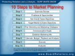 10 steps to market planning9