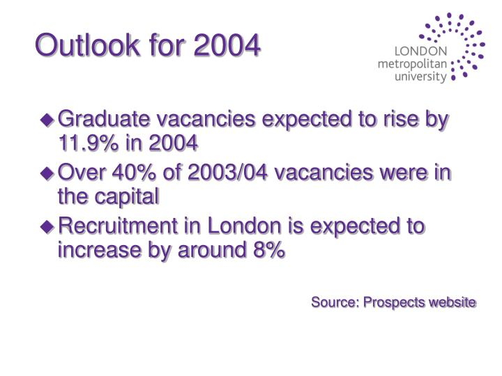 Outlook for 2004