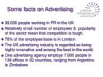 some facts on advertising