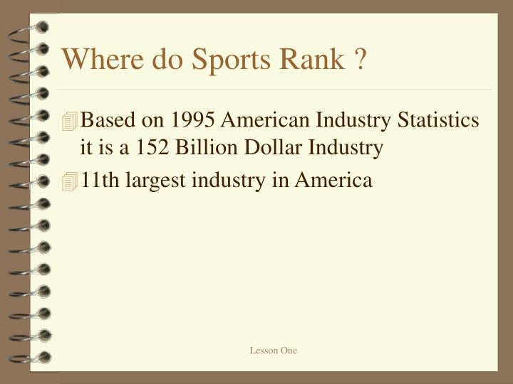 Where do Sports Rank ?