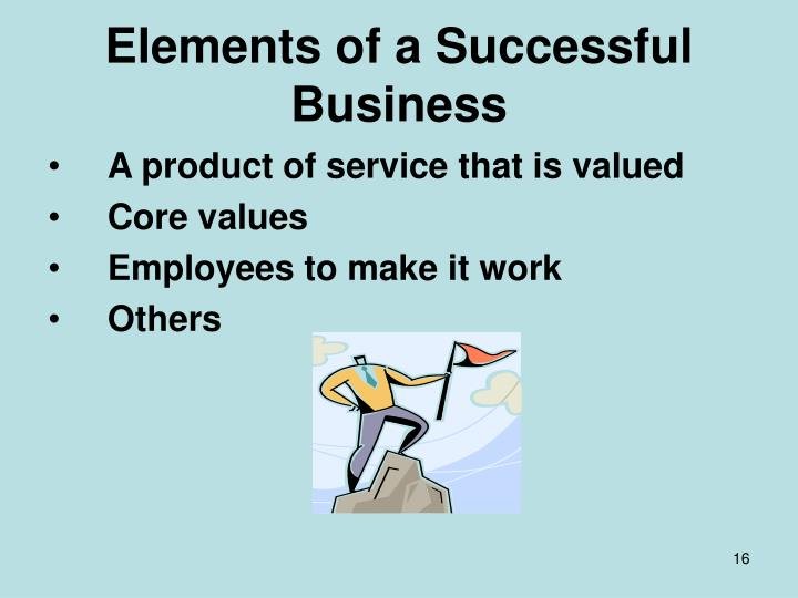 Elements of a Successful Business