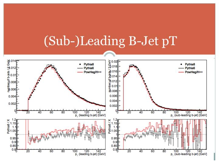 (Sub-)Leading B-Jet