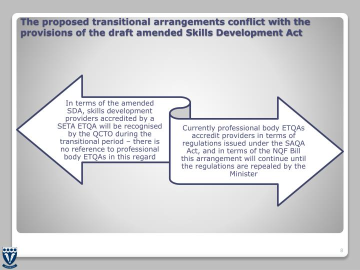The proposed transitional arrangements conflict with the provisions of the draft amended Skills Development Act