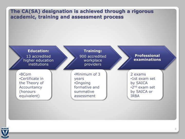 The CA(SA) designation is achieved through a rigorous academic, training and assessment process