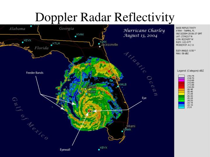 Doppler Radar Reflectivity