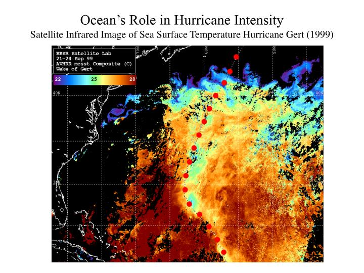 Ocean's Role in Hurricane Intensity