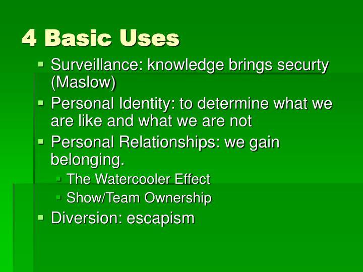 4 Basic Uses
