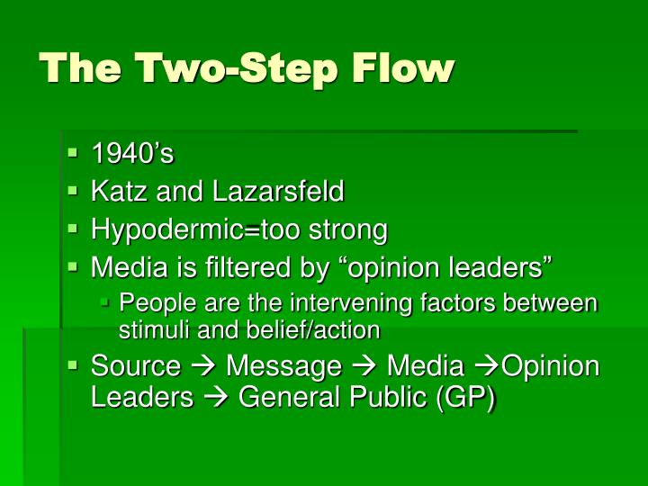The Two-Step Flow