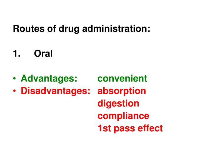 Routes of drug administration: