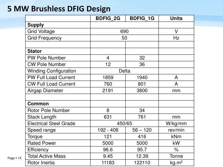 5 MW Brushless DFIG Design