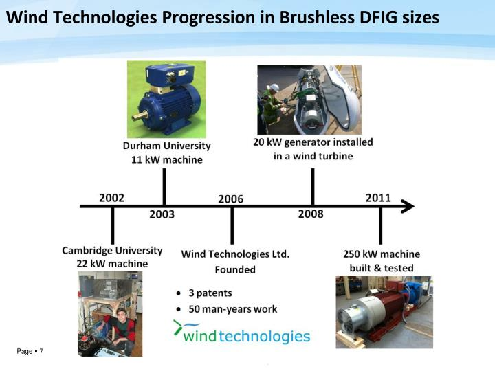 Wind Technologies Progression in Brushless DFIG sizes