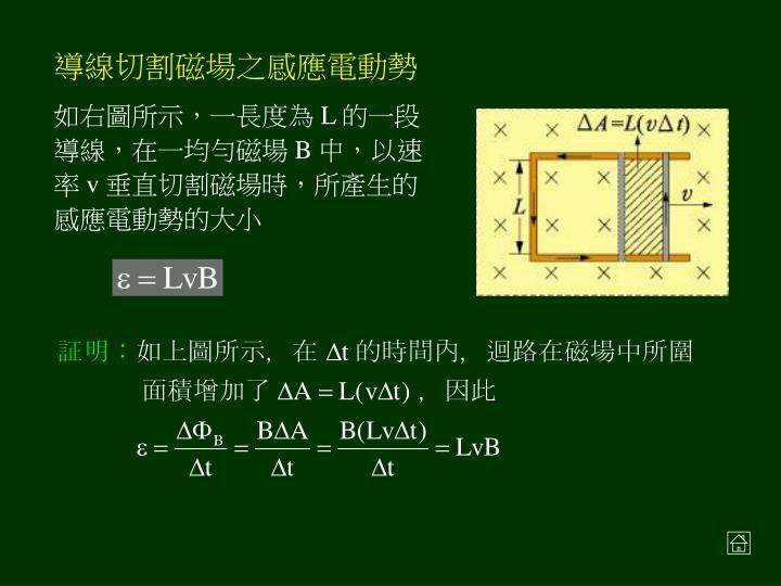 導線切割磁場之感應電動勢