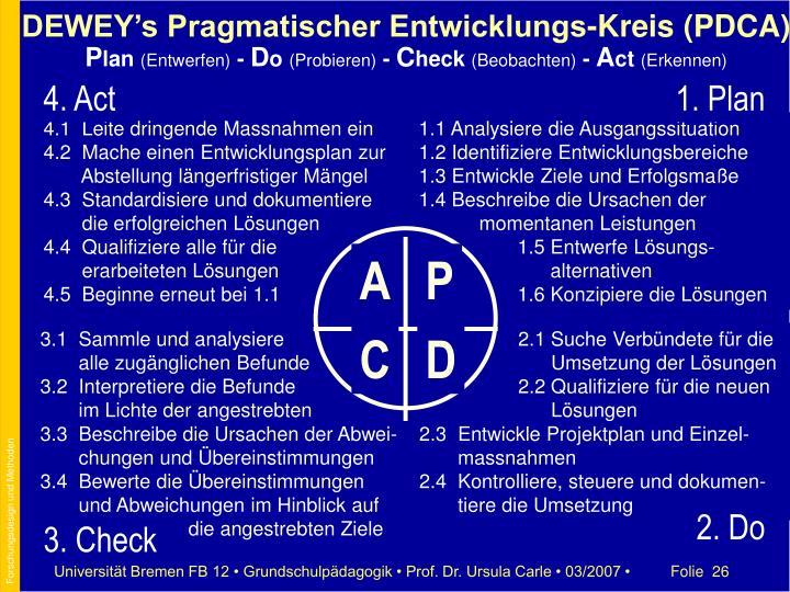 DEWEY's Pragmatischer Entwicklungs-Kreis (PDCA)