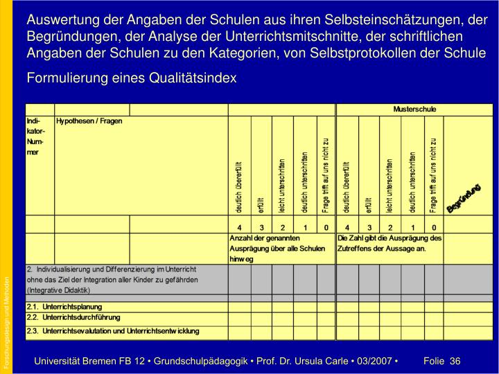 Auswertung der Angaben der Schulen aus ihren Selbsteinschätzungen, der Begründungen, der Analyse der Unterrichtsmitschnitte, der schriftlichen Angaben der Schulen zu den Kategorien, von Selbstprotokollen der Schule