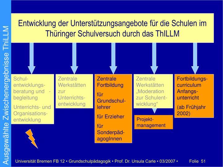 Entwicklung der Unterstützungsangebote für die Schulen im Thüringer Schulversuch durch das ThILLM